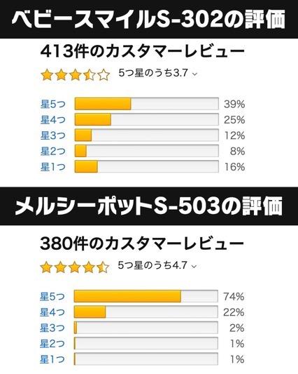 s-302とs-503の評価比較